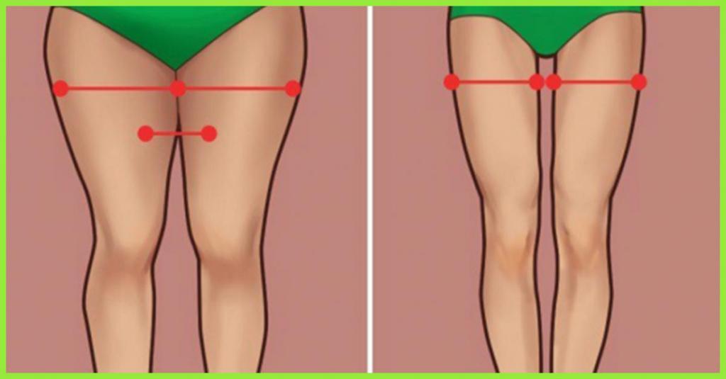 Как укрепить внутренние мышцы бедра?