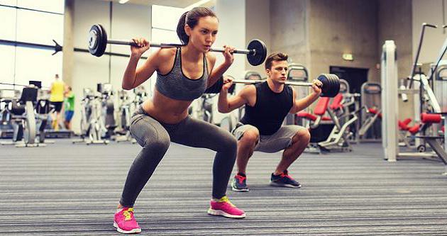 Базовые упражнения на ноги и ягодицы