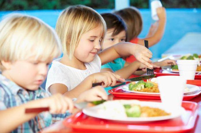 Гипоаллергенная диета при атопическом дерматите у детей: меню