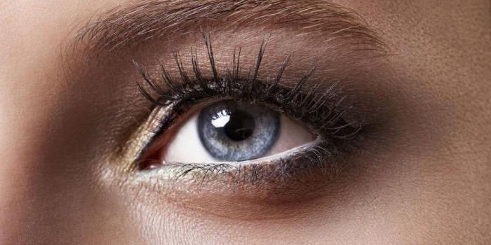 глазная мазь при конъюнктивите у взрослых