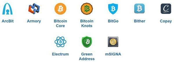 bitcoin core как создать кошелек
