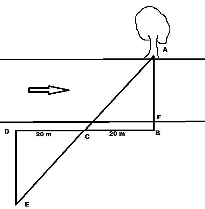 Способы измерения расстояния