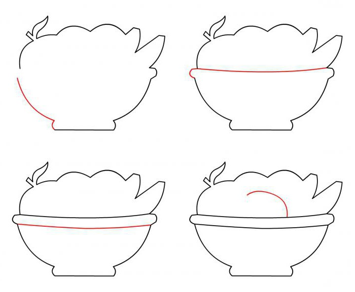 Art lesson: how to draw a fruit basket
