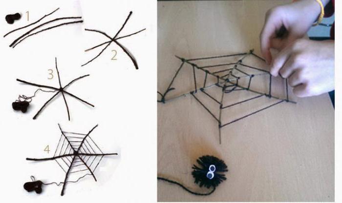 как сделать настоящую паутину