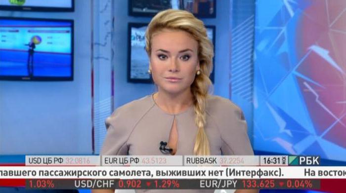 Рбк ведущие новостей женщины фото