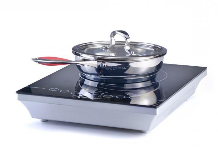 индукционная сковорода