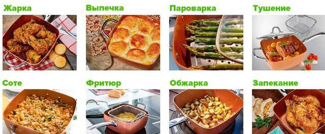 уникальная глубокая сковорода panpovar отзывы