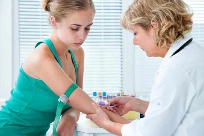 rdw анализ крови расшифровка норма