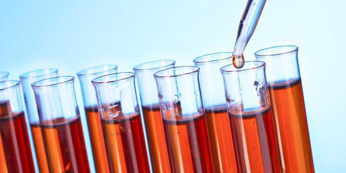 Расшифровка анализа крови общий у взрослых rdw thumbnail