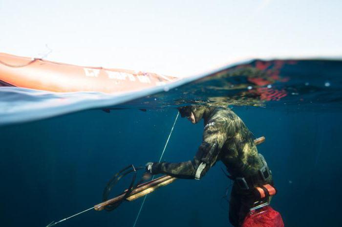 как надолго задерживать дыхание под водой упражнения