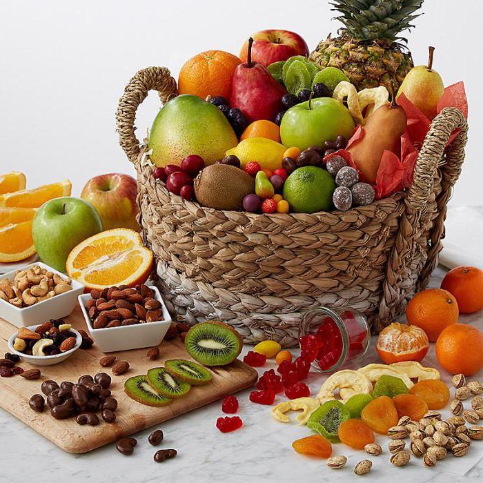 Конфеты с фруктами своими руками фото 881