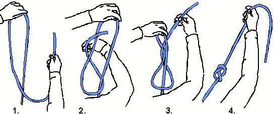 Как вязать вертлюжок к леске