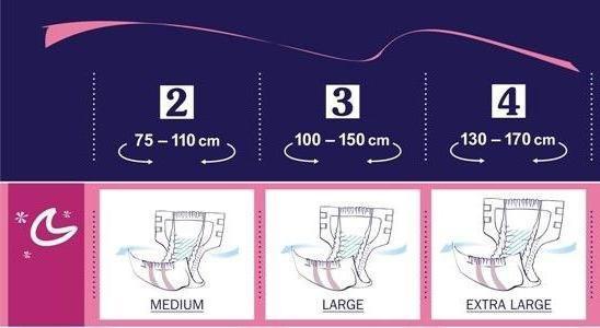 Этот нелегкий выбор: подгузники для взрослых