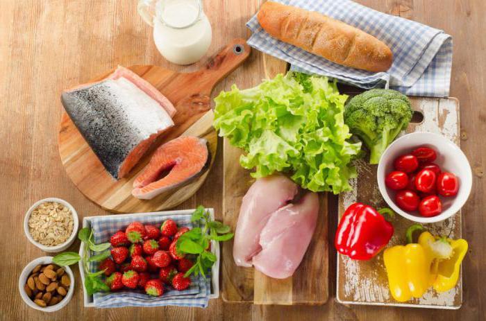 Диета Монтиньяка: примерное меню и рецепты таблица