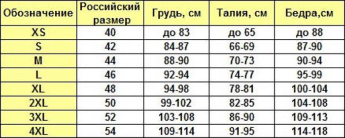 5bc7f4c92155d 40 размер европейский - это какой русский, или Как не запутаться в ...