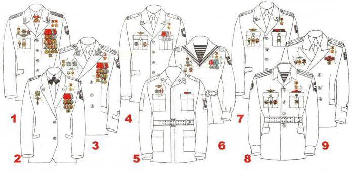 приказ мчс по форме одежды и знаком различия