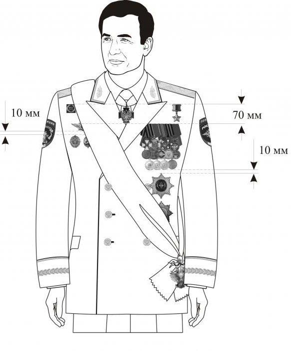 Как узнать последовательность размещение медалей на парадном кителе по статусу наград