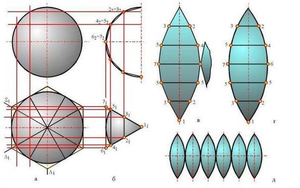 воздушный шар оболочка