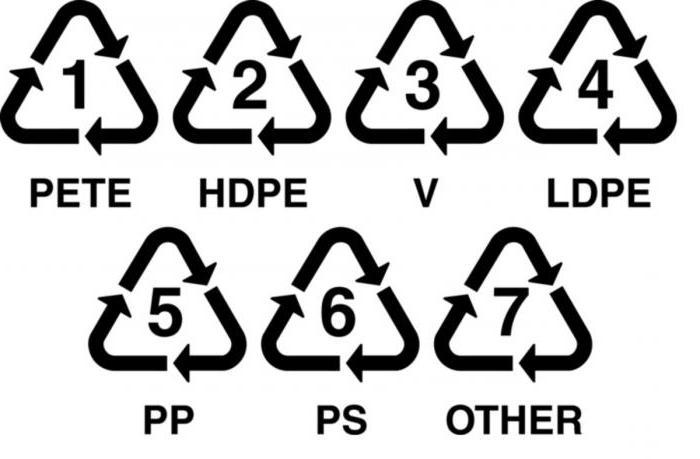 товарные знаки экологические