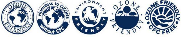 экологические запрещающие знаки