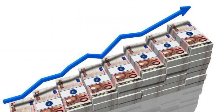 капитал банков россии