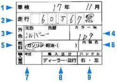 Расшифровка аукционного листа японского автомобиля. Аукционная оценка