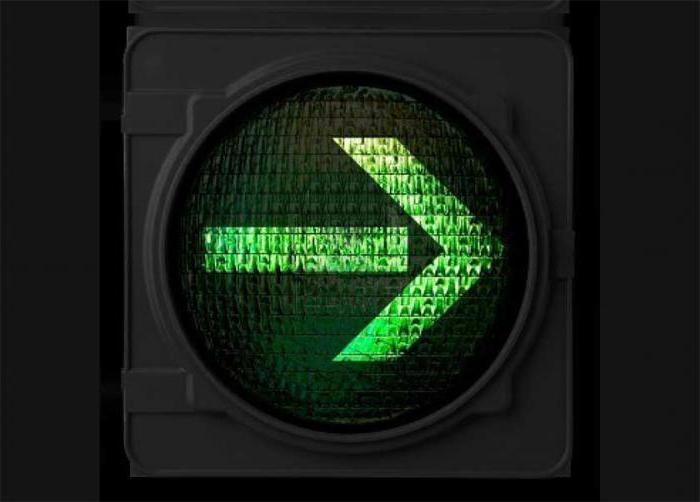 светофор с дополнительной секцией правила проезда