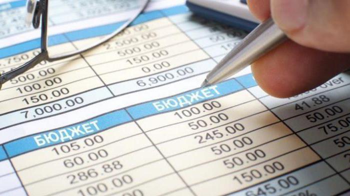 значение слова фискальный