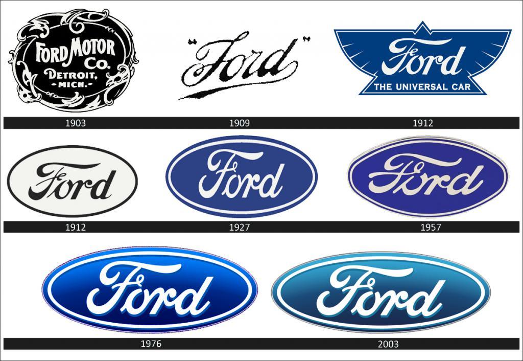 логотип машины форд