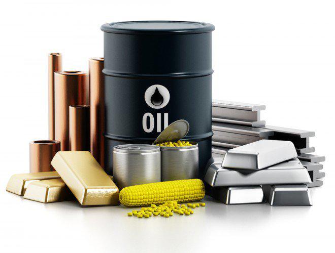 commodity market activity