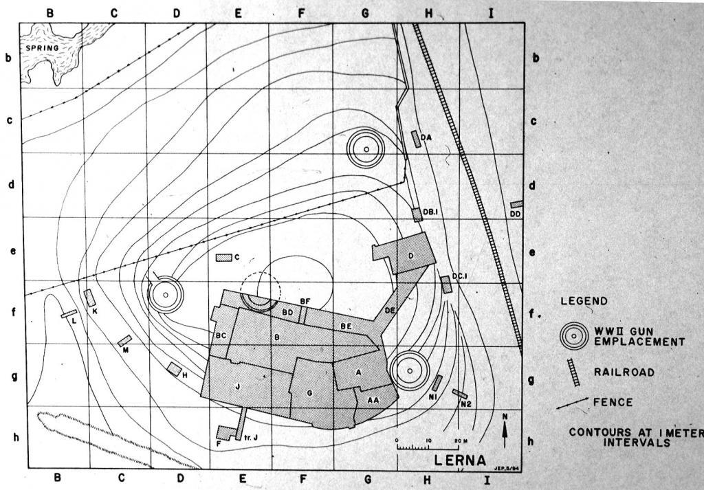 условные планы для топографических планов