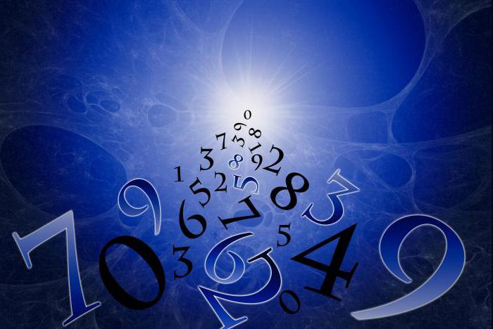 Как узнать свое число в нумерологии? Значение цифр в нумерологии