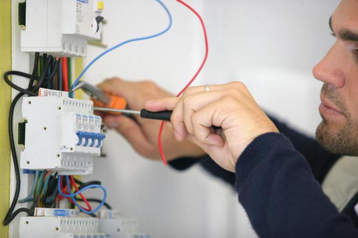 Должностная инструкция электромонтер кипиа