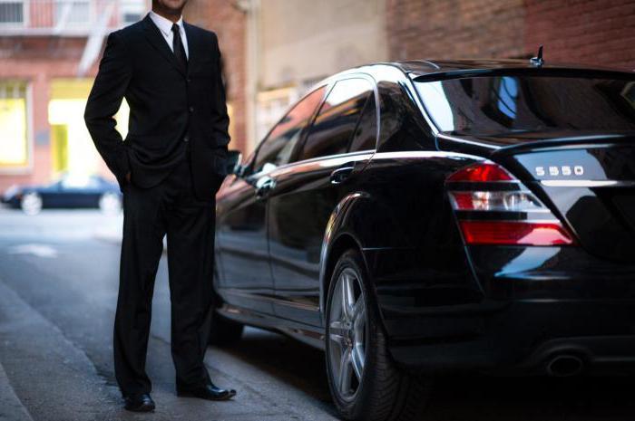 должностная инструкция водителя легкового служебного автомобиля регламентирует права и обязанности