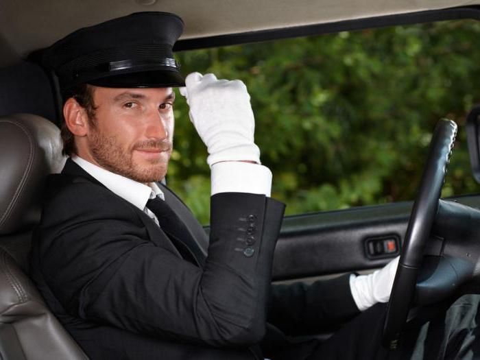 должностная инструкция водителя транспортного средства форма