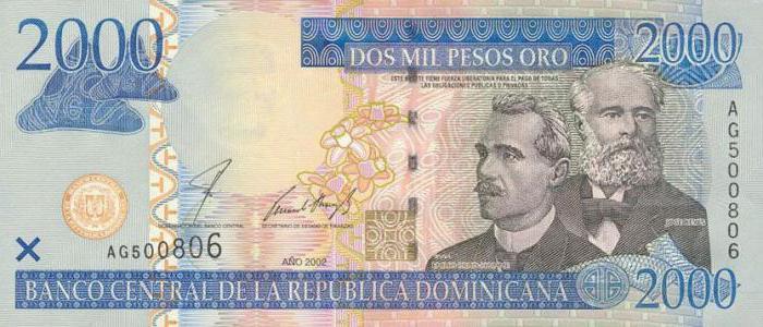 Какая валюта в Доминикане? Название, курс и номинал