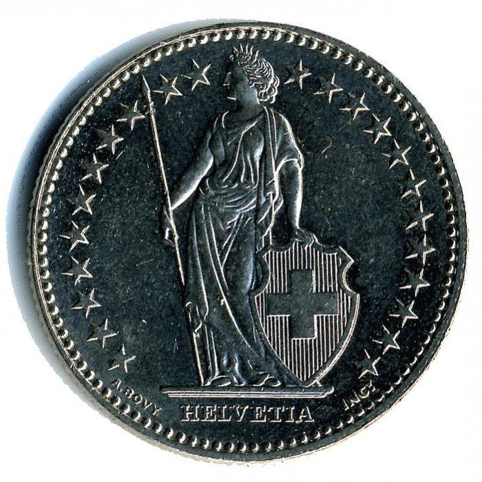 Монеты Швейцарии: описание и краткая история
