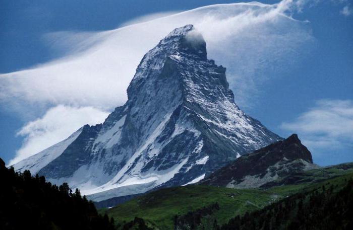 географическое положение альпийских гор ответ