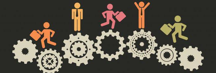 Штатная численность сотрудников - это... Определение, методы расчета