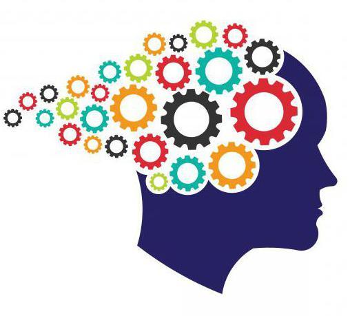 мнемотехника для памяти упражнения
