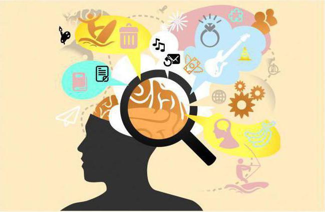 мнемотехника развитие памяти упражнения