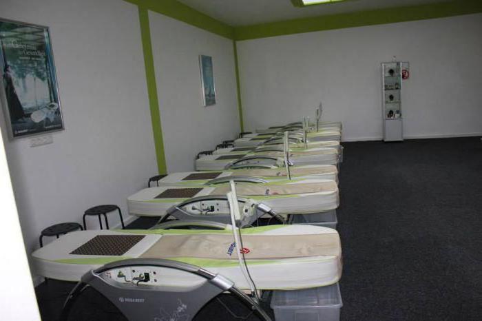 урологические клиники германии