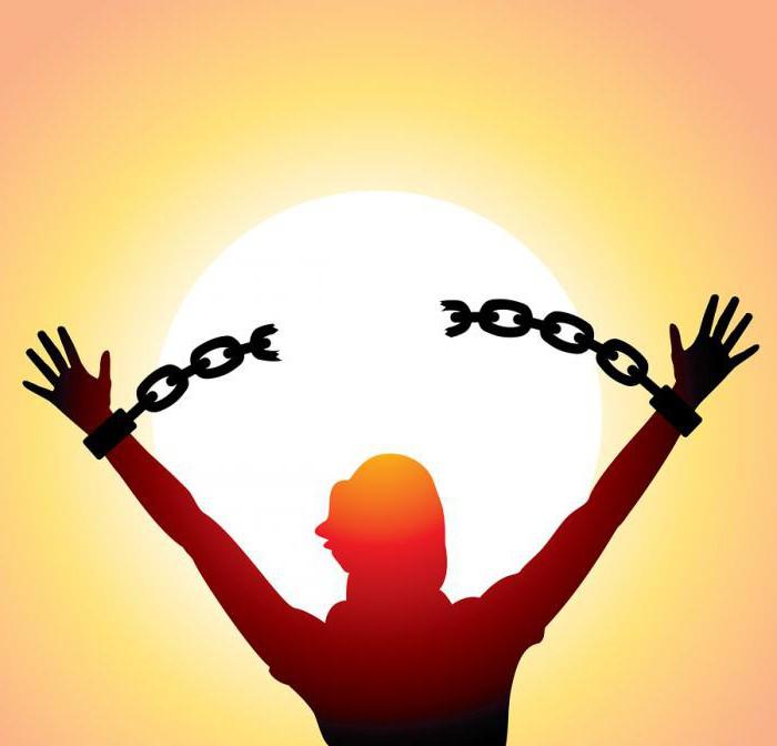 проблема свободы человека в философии