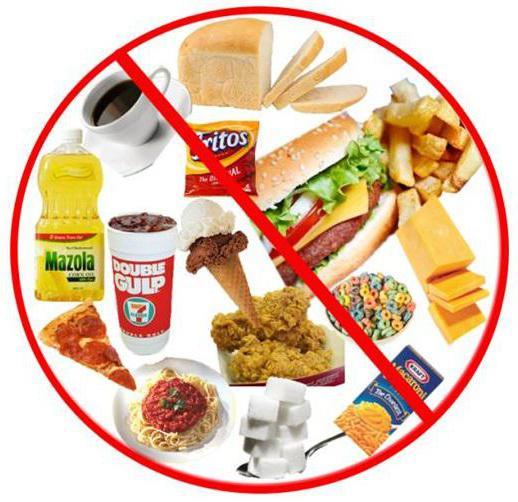 диета номер 10 с при атеросклерозе сосудов