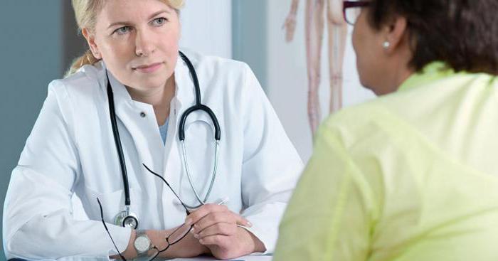 лимфоузел паховый воспаление лечение