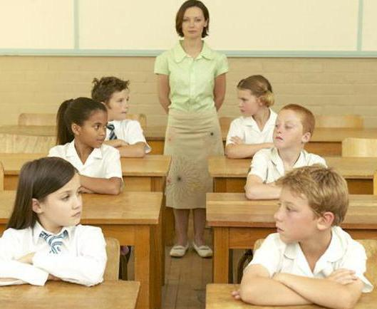 Гендерное воспитание в ДОУ по ФГОС: консультация для родителей и для педагогов