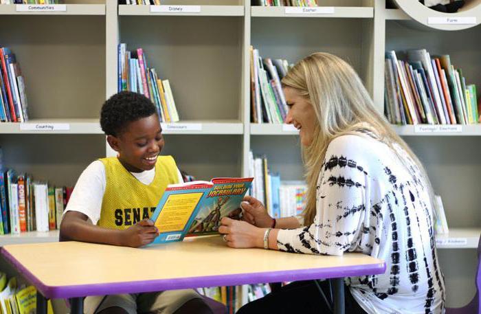 гендерное воспитание в доу по фгос консультация для педагогов