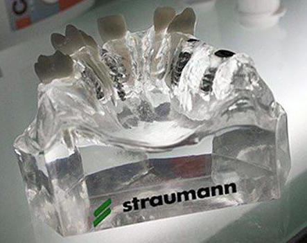 Импланты штрауман