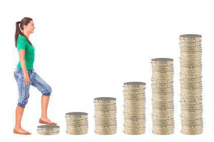 как рассчитаться с долгами