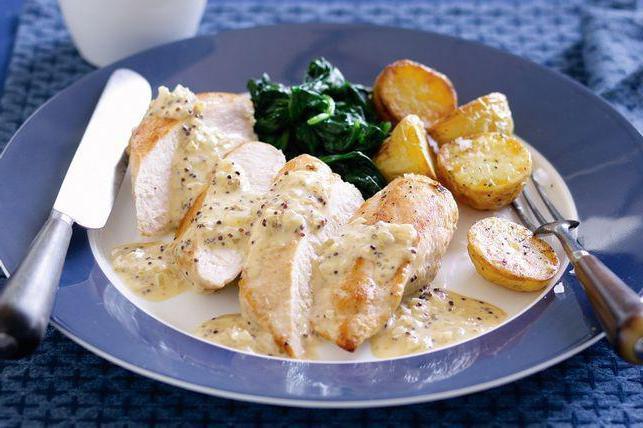 сметанный соус к картошке